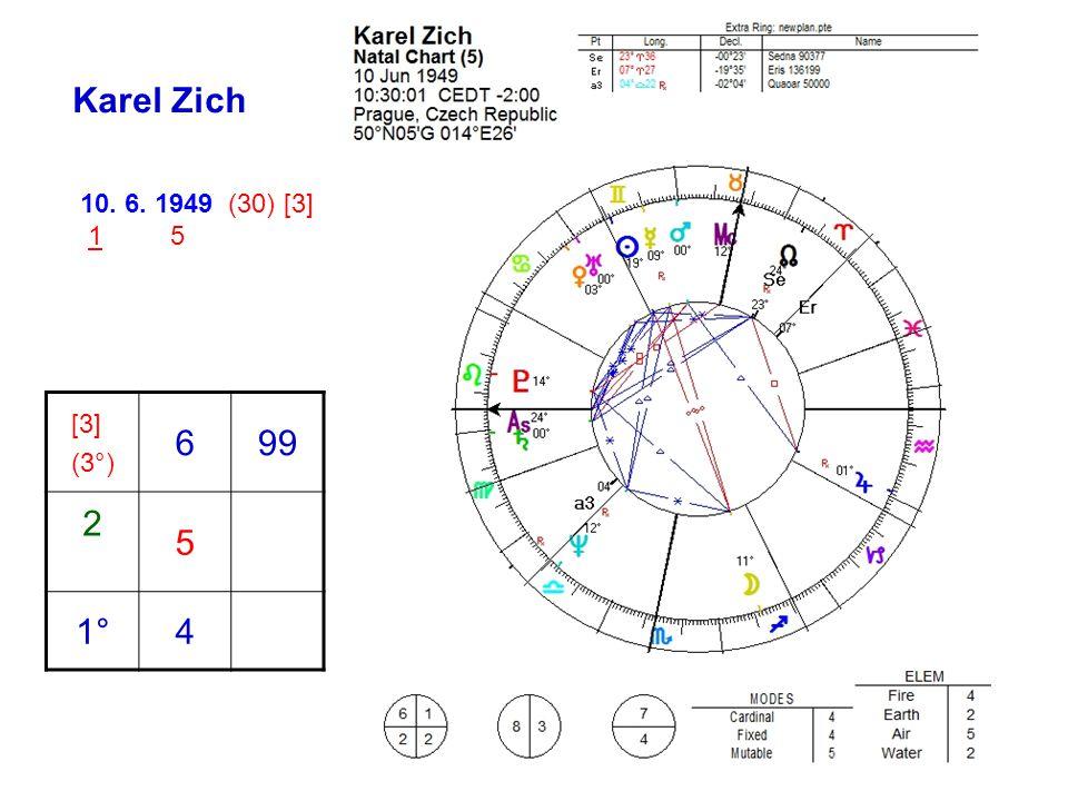 Karel Zich 10. 6. 1949 (30) [3] 1 5 [3] (3°) 6 99 2 5 1° 4